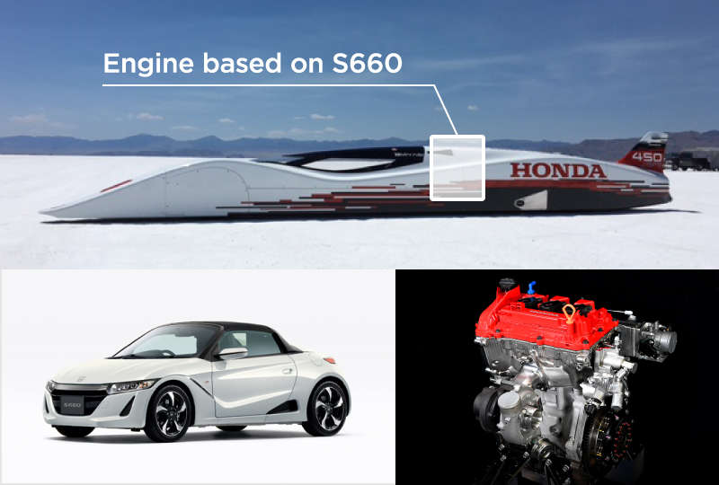 Honda High Power S660 Engine