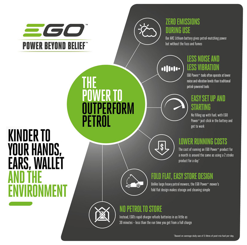 EGO Power Products Advantages